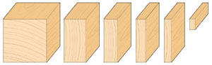 Softwood Planed Square Edge